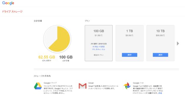 Google Drive Empty Trash Storage